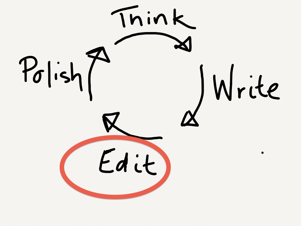 How to edit essay practice english