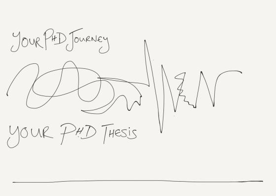 Epistemology ontology dissertation proposal